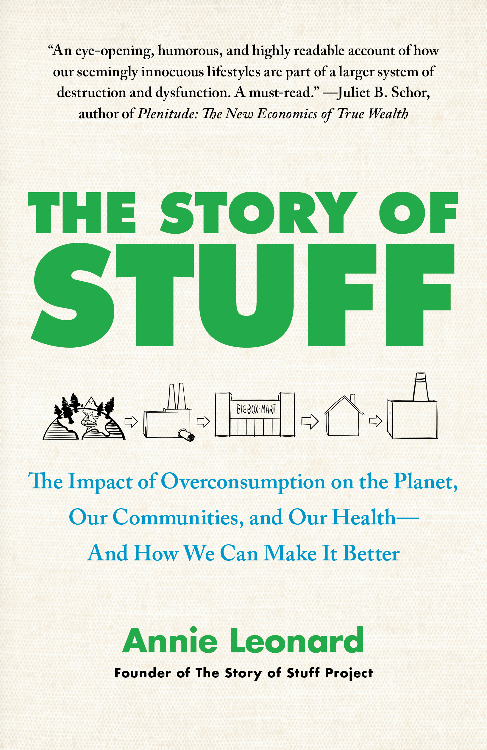 the story of stuff The story of stuff is a wonderful illustration by annie leonard that shows the  basic cycle of the products we use, where they come from, and where the stuff  goes.