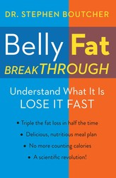 Belly Fat Breakthrough