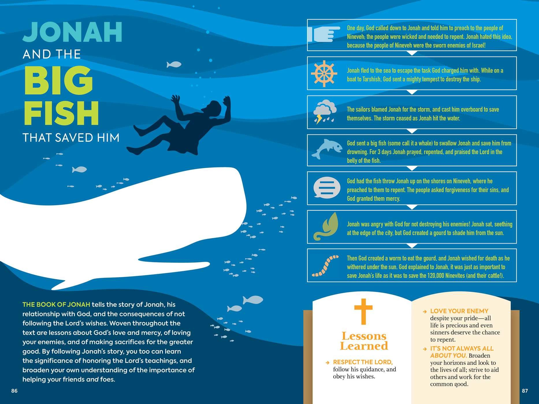 The Infographic Guide to the Bible: The Old Testament ...