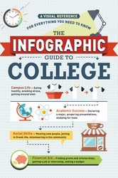 Buy The Infographic Guide to College