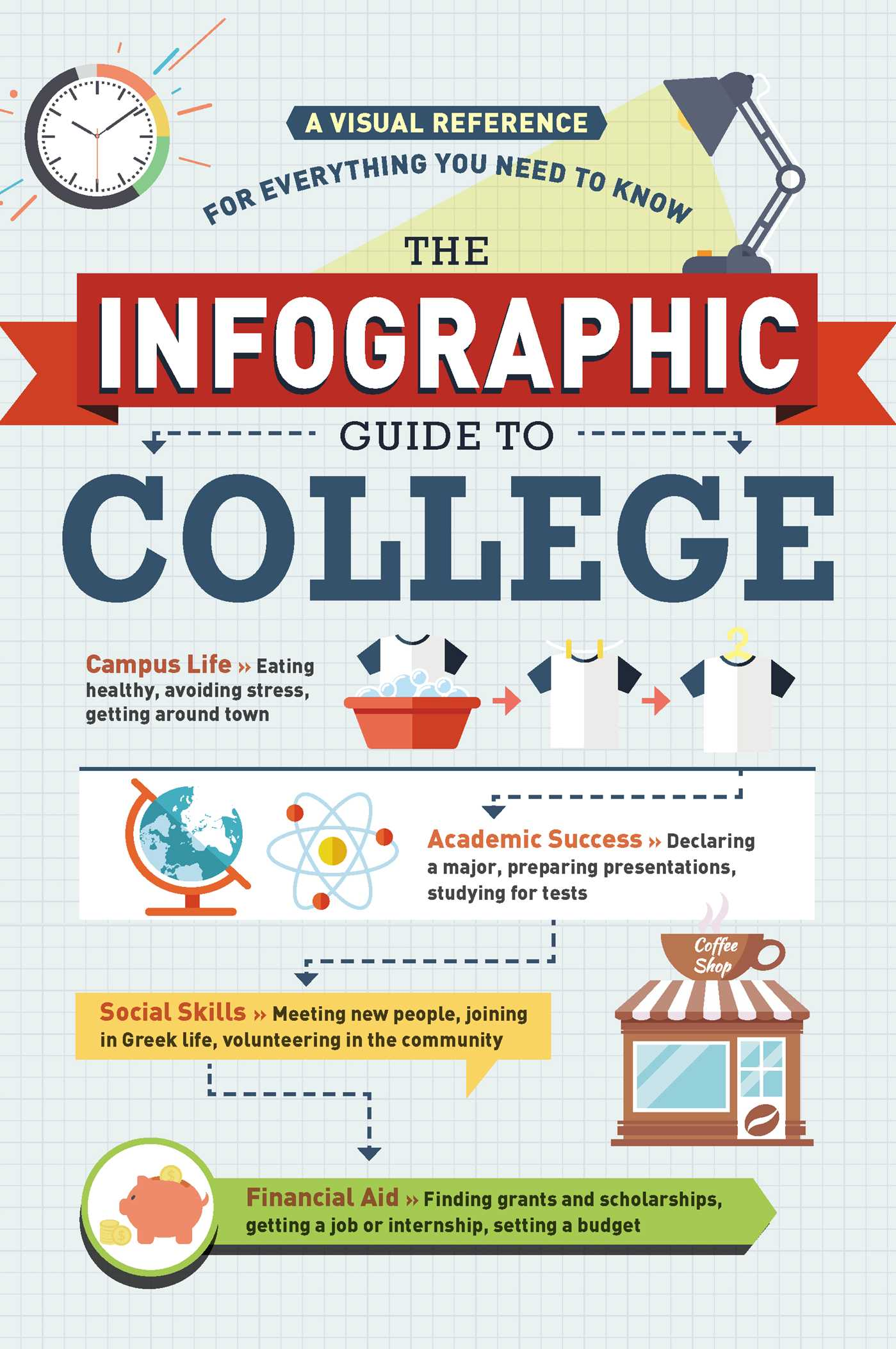 the infographic guide to college