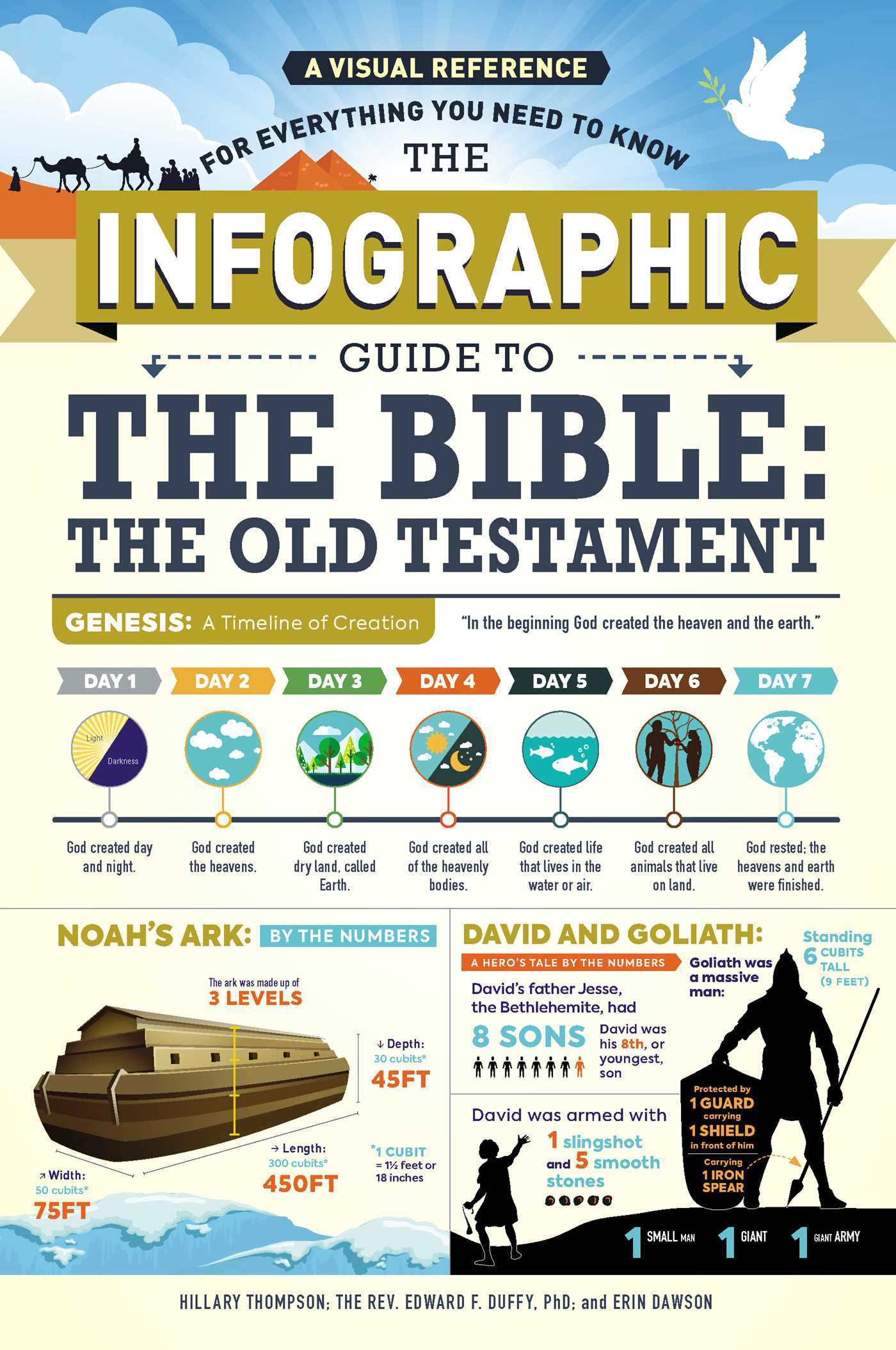 the infographic guide to the bible the old testament 9781507204870 hr Coffee Table Books On India
