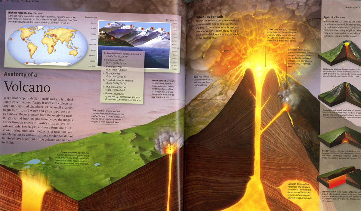 Volcanoes & Earthquakes   Book by Ken Rubin   Official Publisher ...