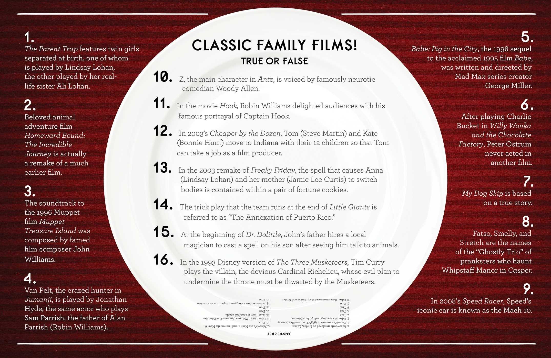 Family fun night trivia night placemats 9781604337976.in04