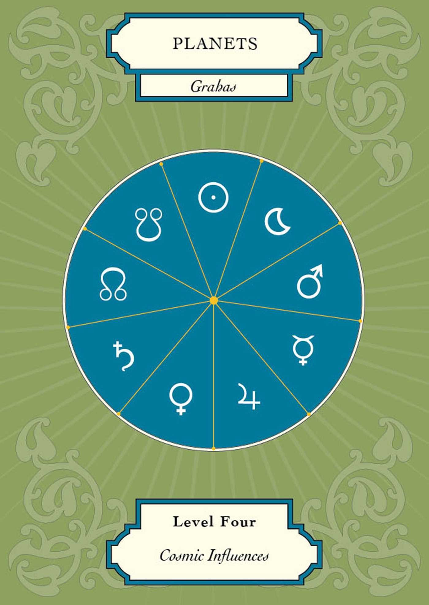 Guru In Capricorn Vedic Astrology Curse
