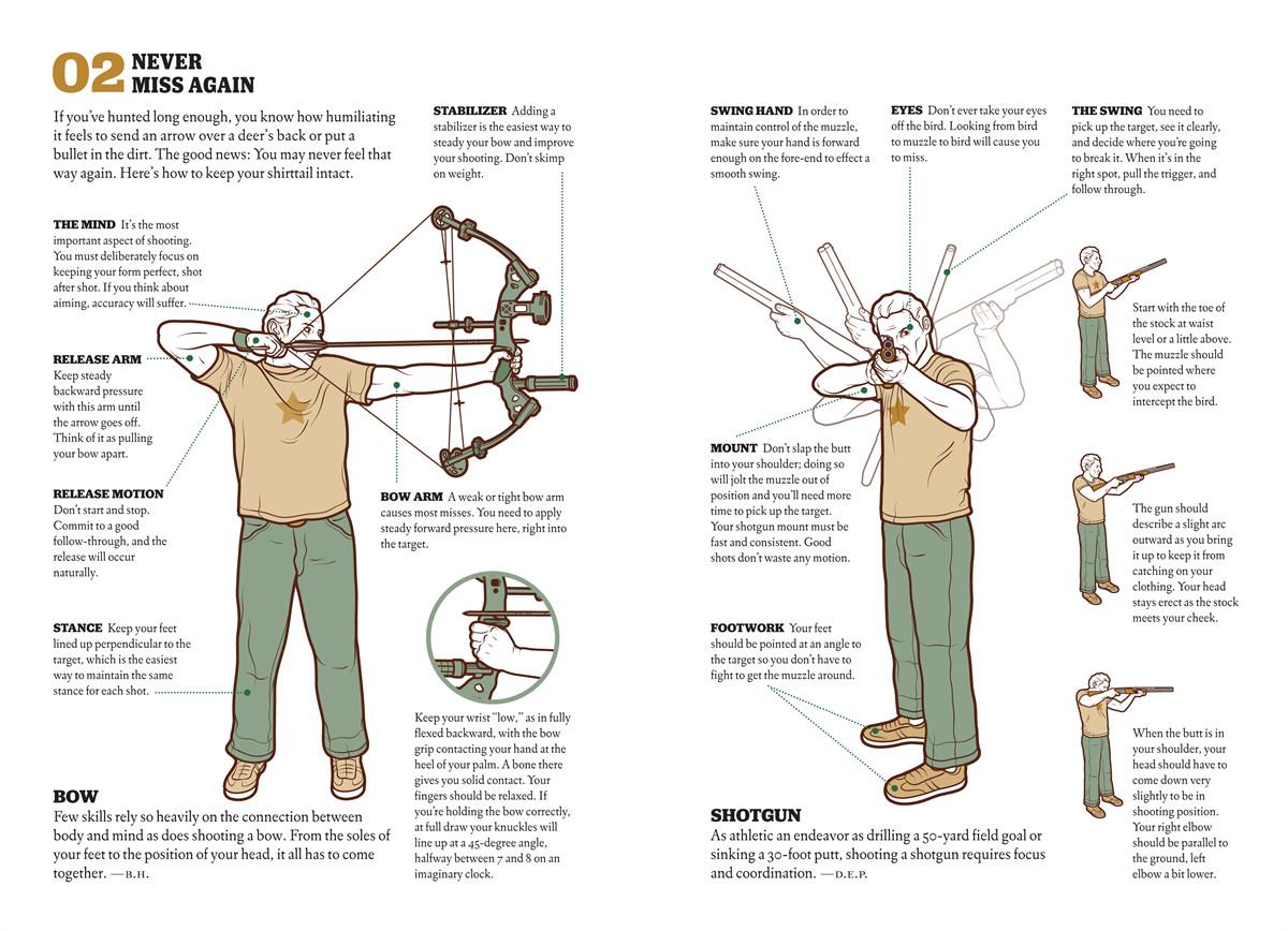 Field stream skills guide hunting 9781616284138.in01