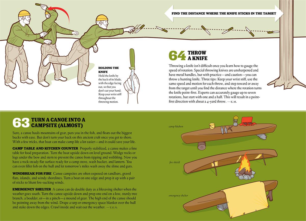Field stream skills guide camping 9781616284152.in01