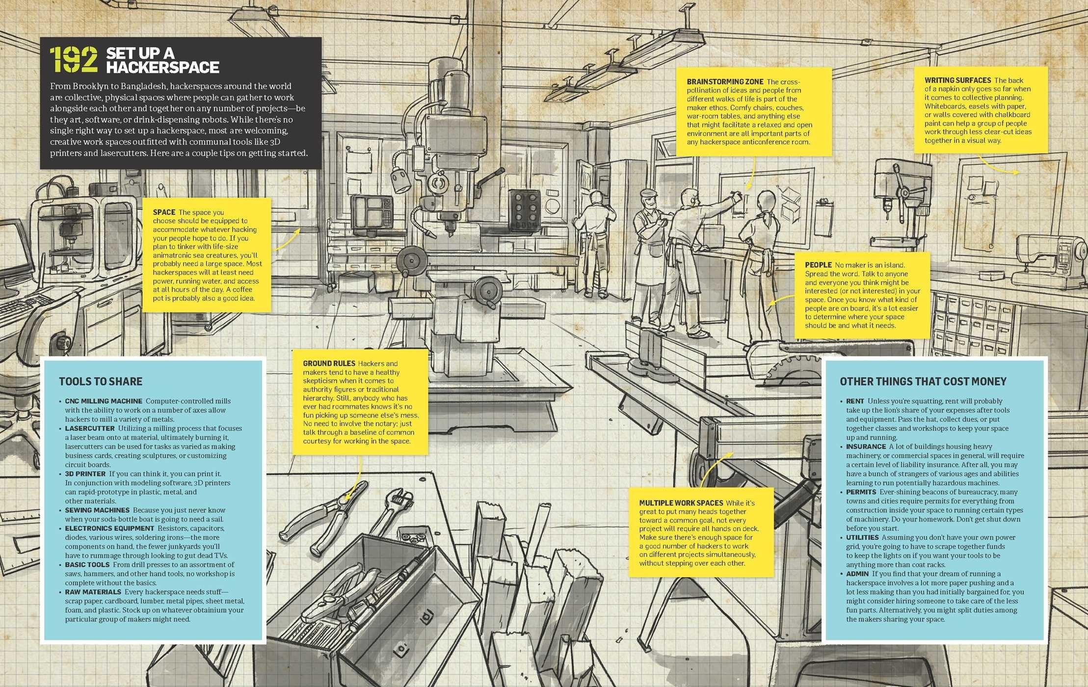 The big book of maker skills (popular science) 9781616287269.in05