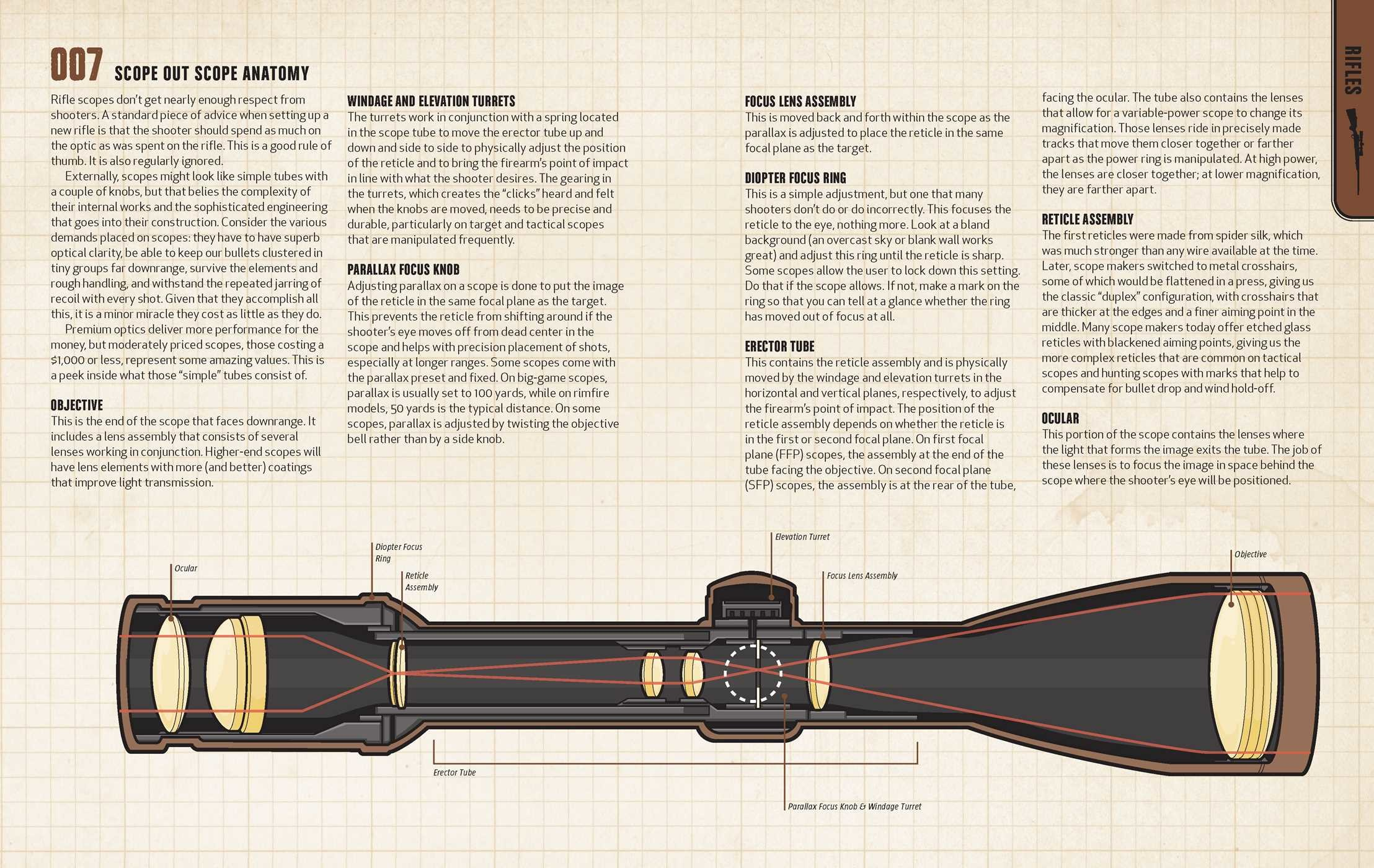 The ultimate shooting skills manual 9781616288327.in02