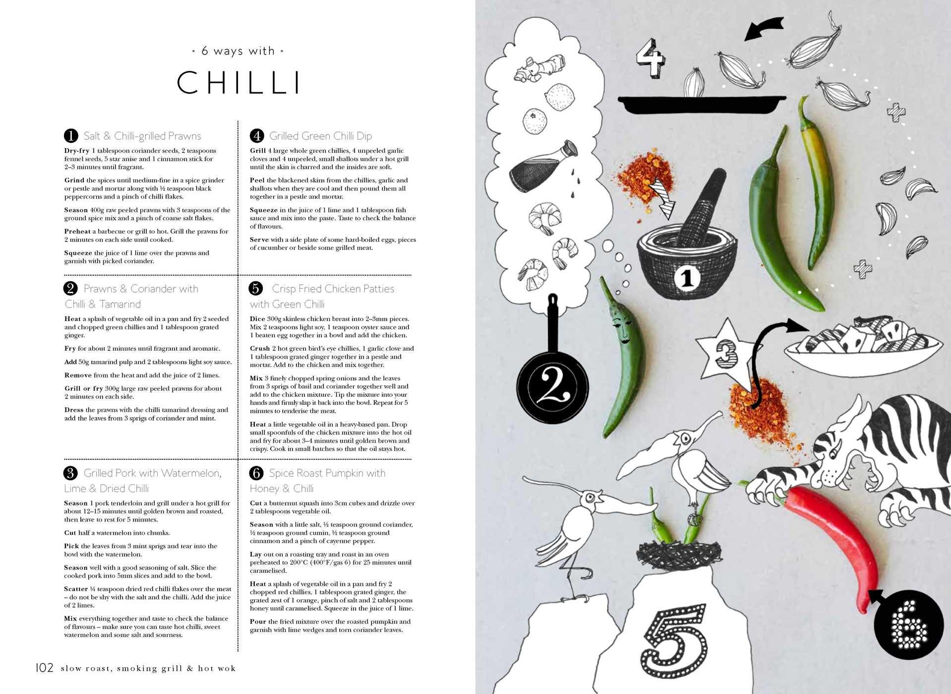 My thai cookbook 9781681883021.in02