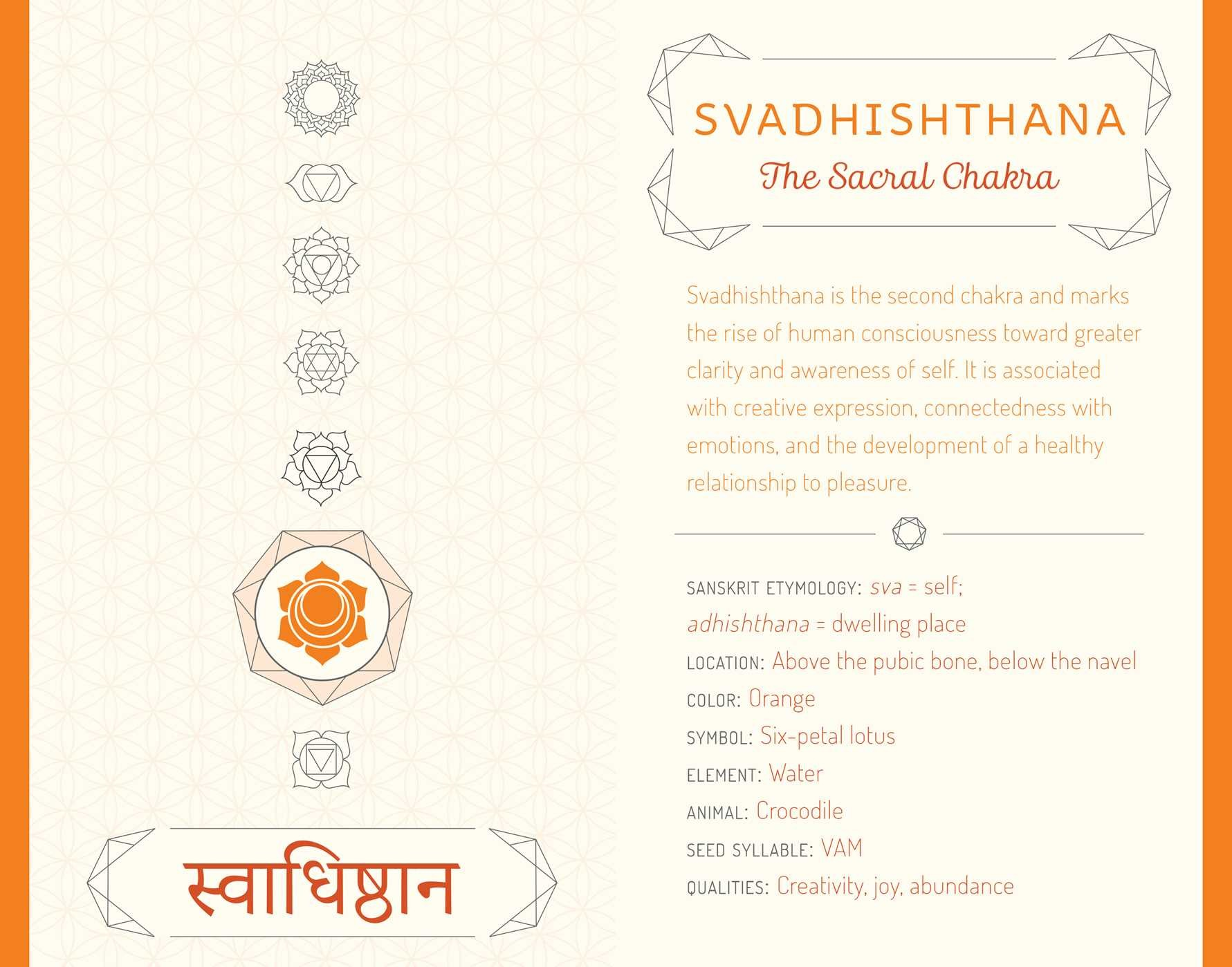 The chakra journal 9781683834137.in03