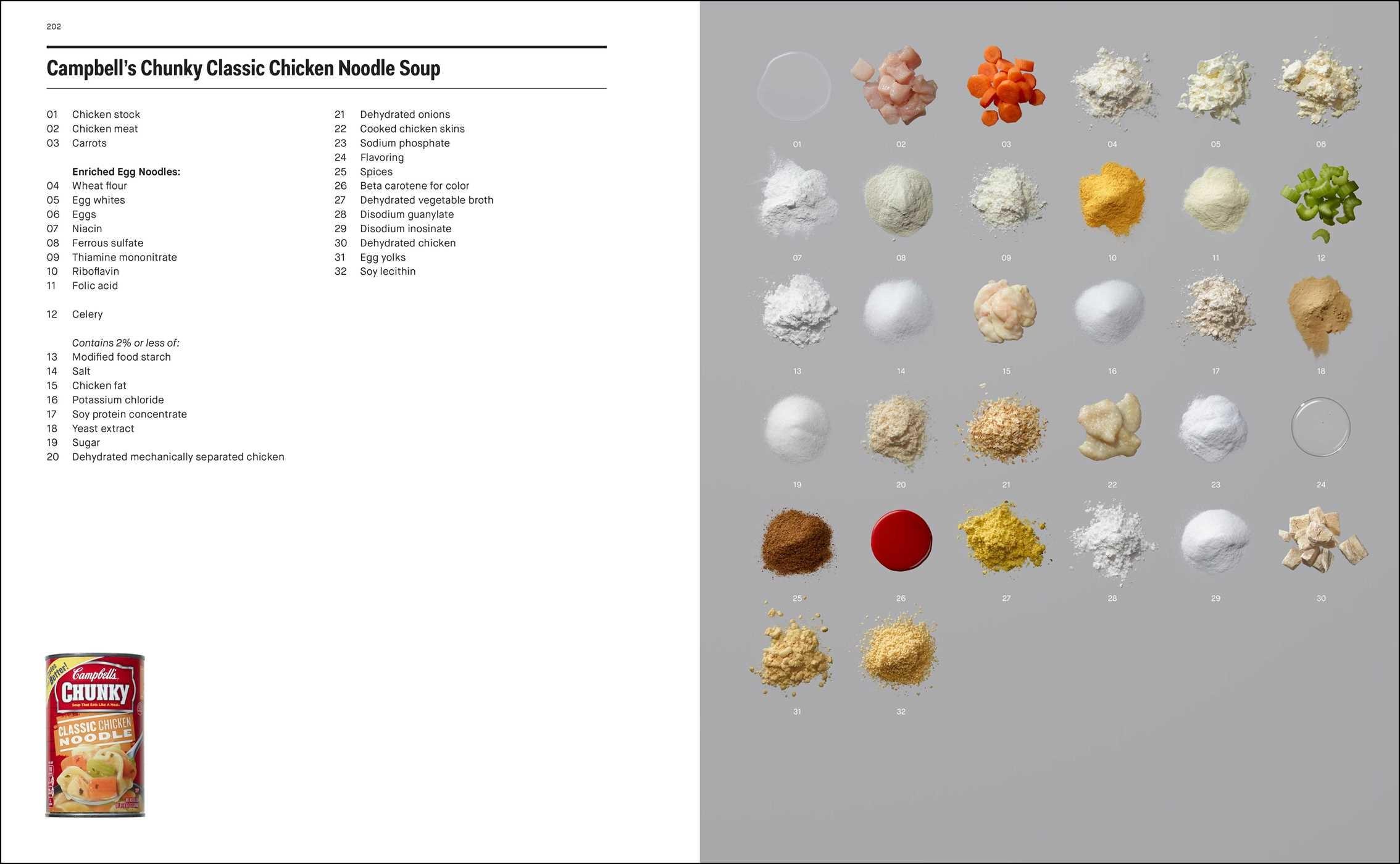 Ingredients 9781941393314.in04